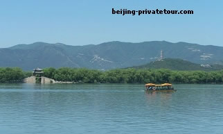 Beijing Charming 2-Day Private Tour Package