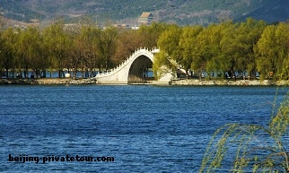 Beijing Impressive 4-Day Private Tour Package